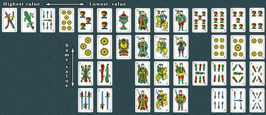 juegos de mesa truco: